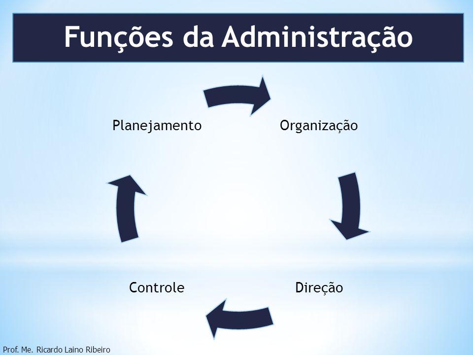 Funções da Administração