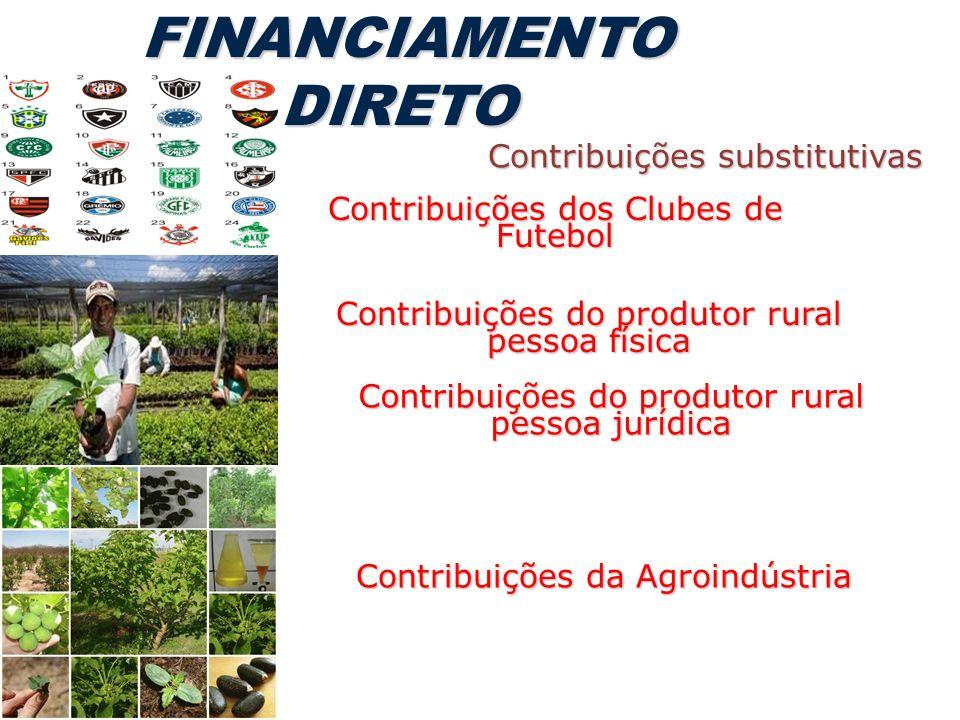 FINANCIAMENTO DIRETO Contribuições substitutivas