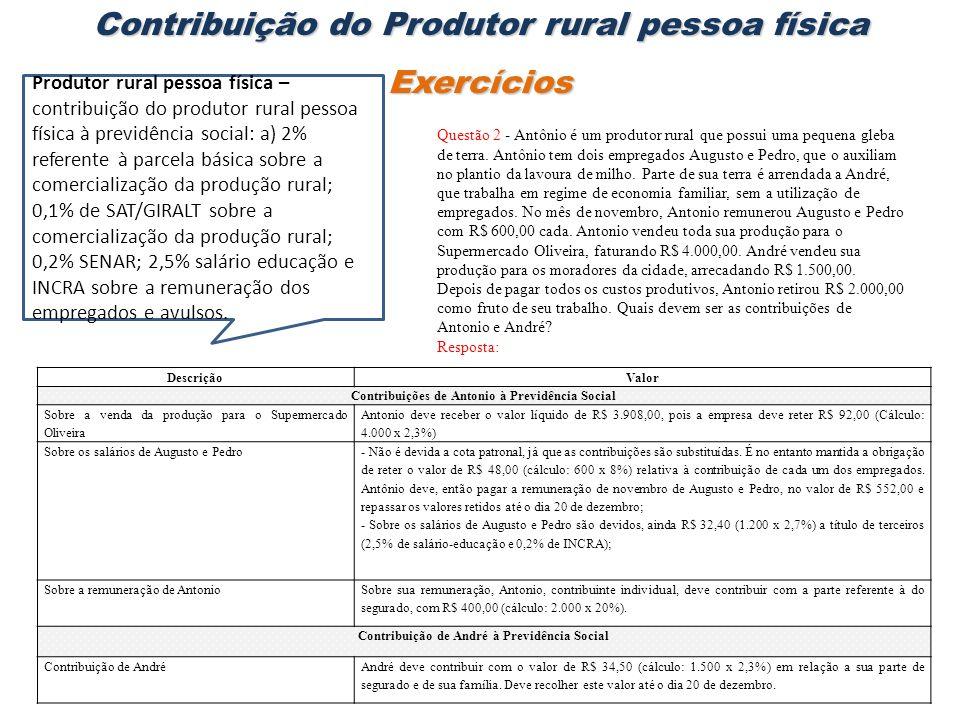 Contribuição do Produtor rural pessoa física Exercícios