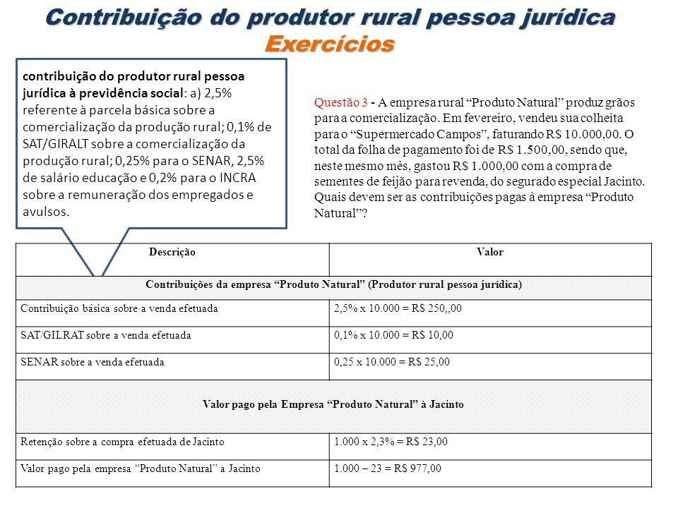 Contribuição do produtor rural pessoa jurídica Exercícios