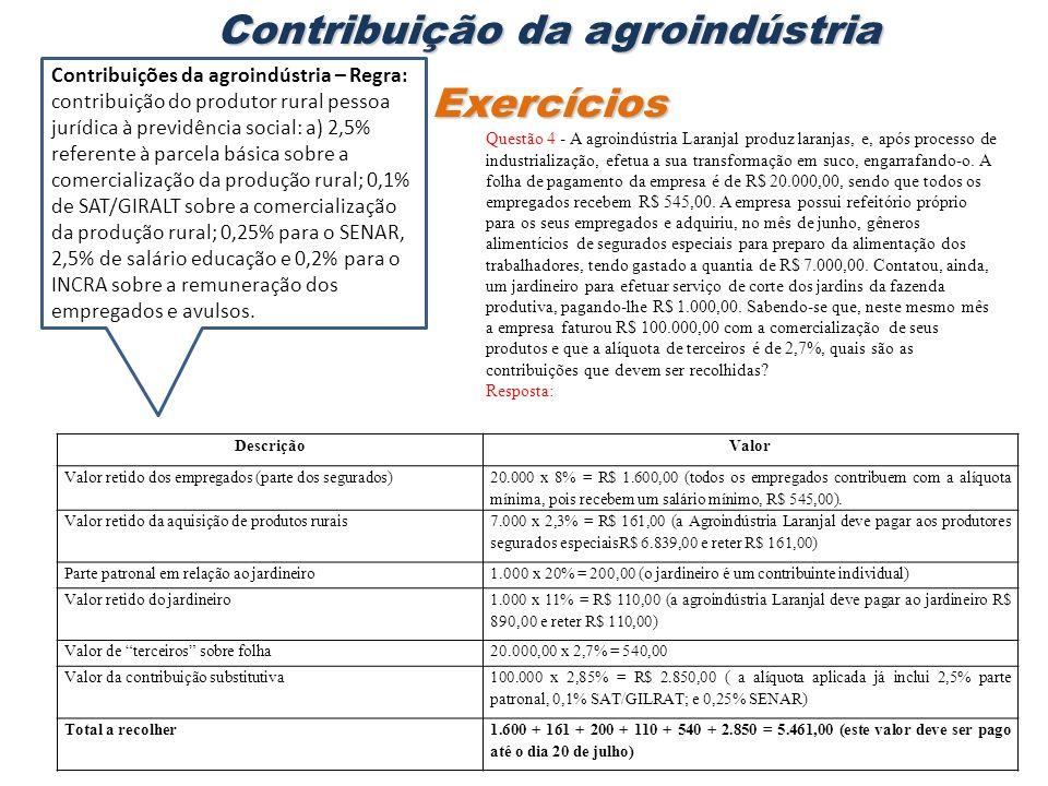 Contribuição da agroindústria
