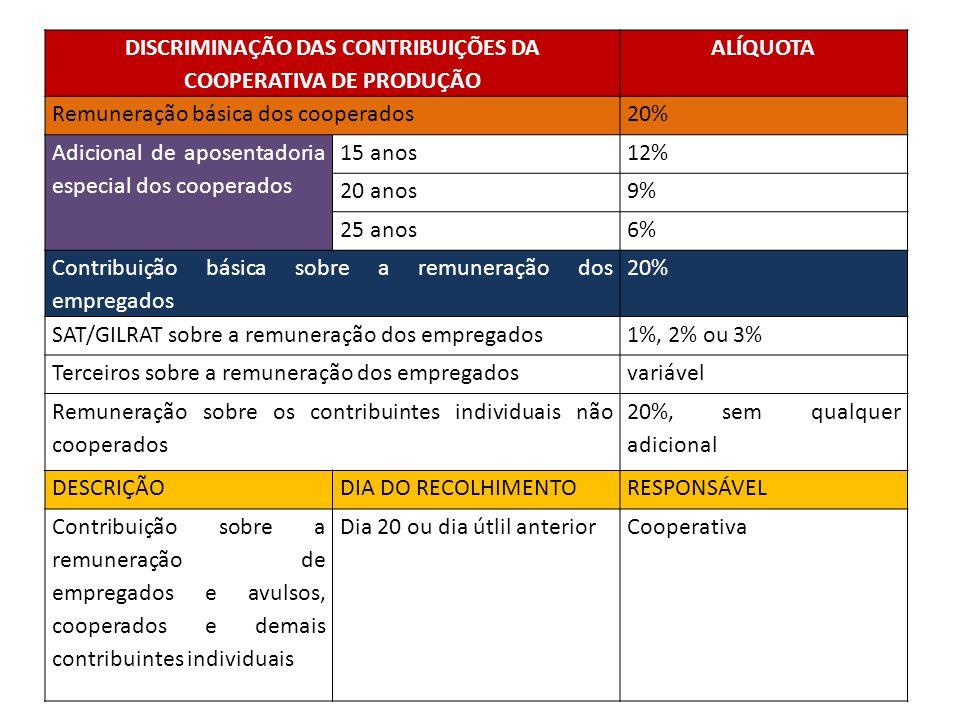 DISCRIMINAÇÃO DAS CONTRIBUIÇÕES DA COOPERATIVA DE PRODUÇÃO
