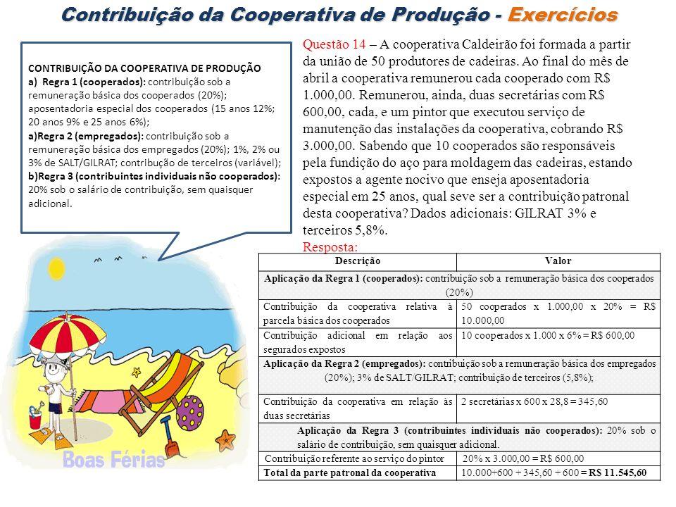 Contribuição da Cooperativa de Produção - Exercícios