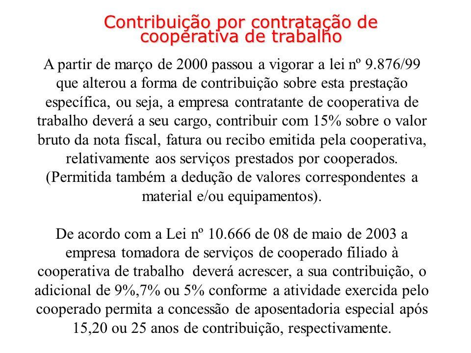 Contribuição por contratação de cooperativa de trabalho