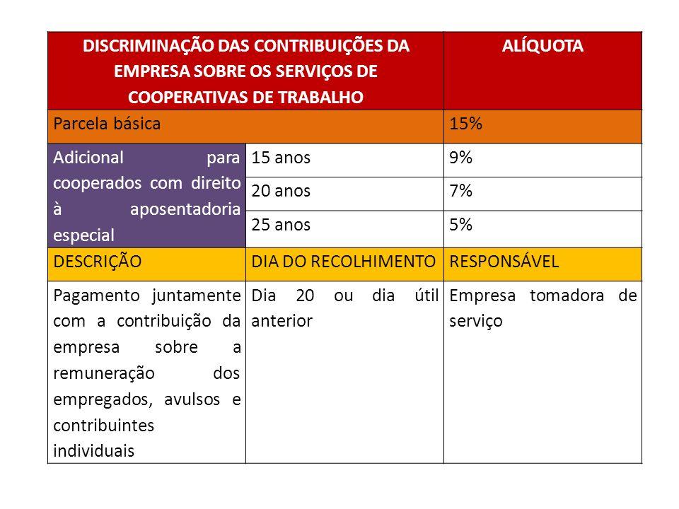 DISCRIMINAÇÃO DAS CONTRIBUIÇÕES DA EMPRESA SOBRE OS SERVIÇOS DE COOPERATIVAS DE TRABALHO