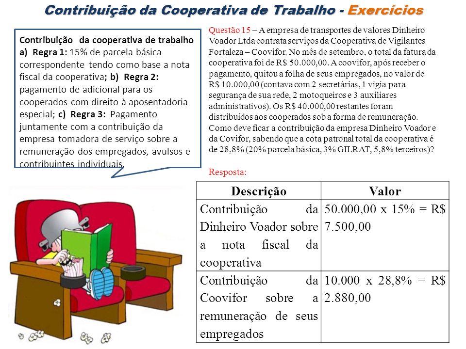 Contribuição da Cooperativa de Trabalho - Exercícios