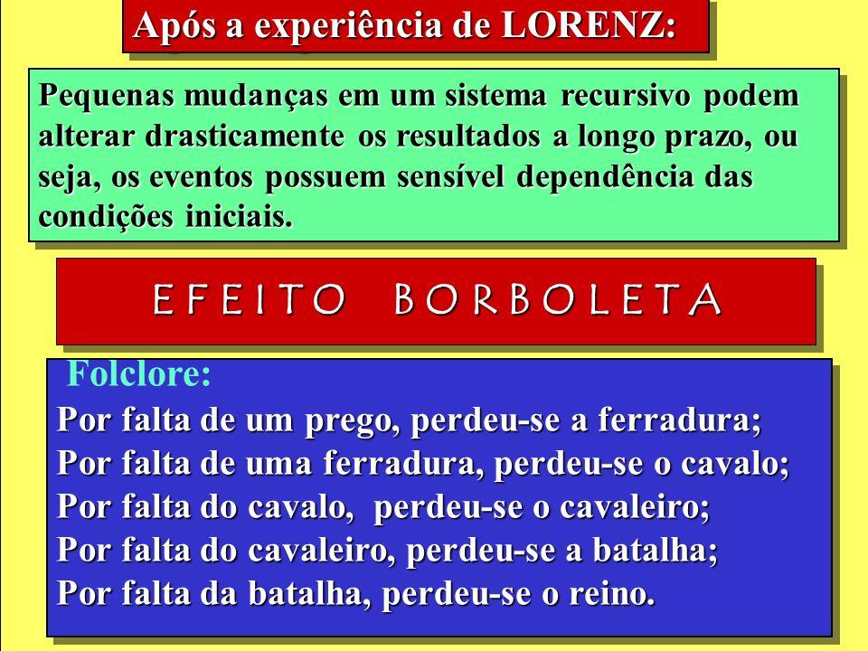E F E I T O B O R B O L E T A Após a experiência de LORENZ: Folclore: