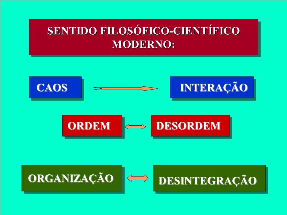 SENTIDO FILOSÓFICO-CIENTÍFICO MODERNO: