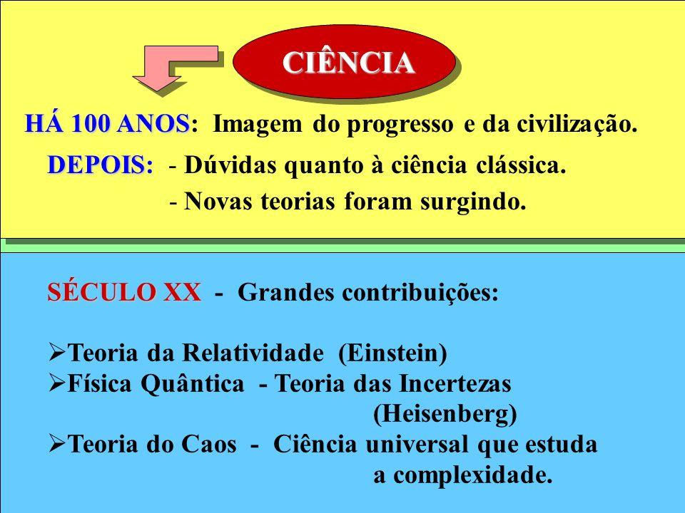 CIÊNCIA HÁ 100 ANOS: Imagem do progresso e da civilização.