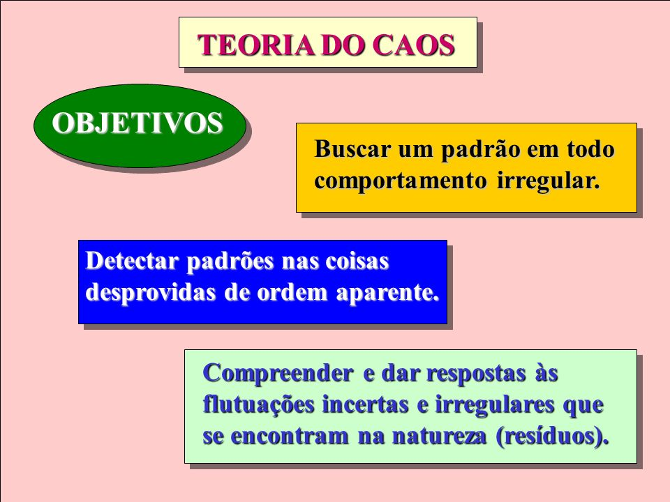 TEORIA DO CAOS OBJETIVOS