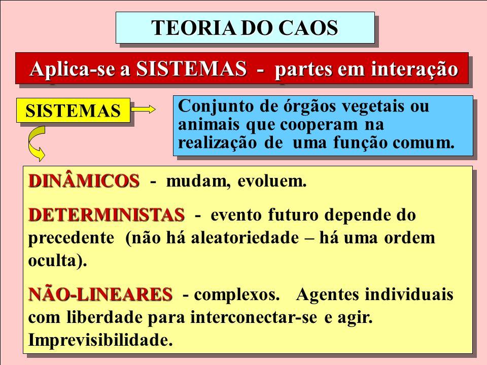 Aplica-se a SISTEMAS - partes em interação