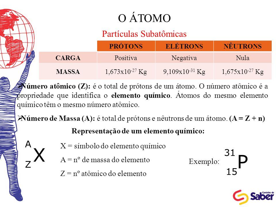 Representação de um elemento químico: