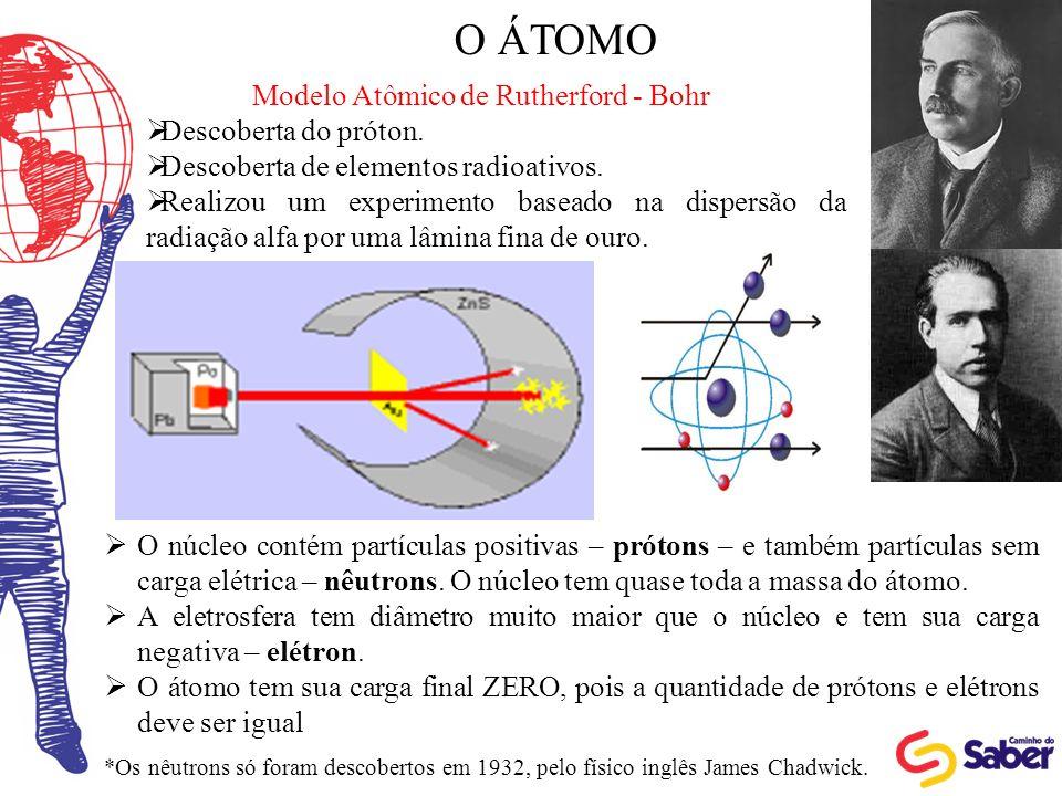 O ÁTOMO Modelo Atômico de Rutherford - Bohr Descoberta do próton.