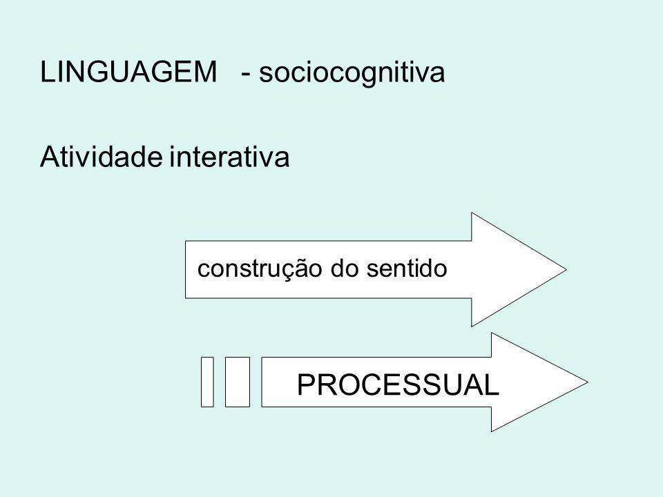 LINGUAGEM - sociocognitiva Atividade interativa