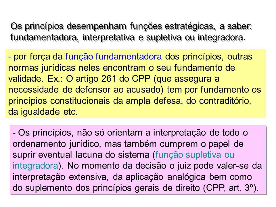 Os princípios desempenham funções estratégicas, a saber: fundamentadora, interpretativa e supletiva ou integradora.
