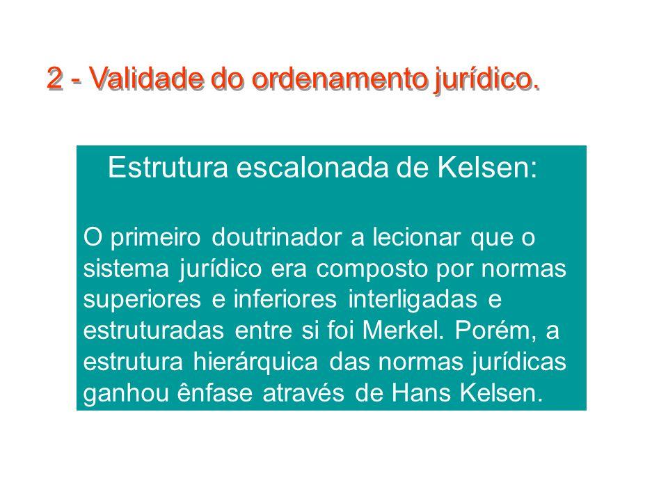 2 - Validade do ordenamento jurídico.