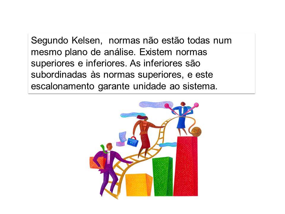 Segundo Kelsen, normas não estão todas num mesmo plano de análise
