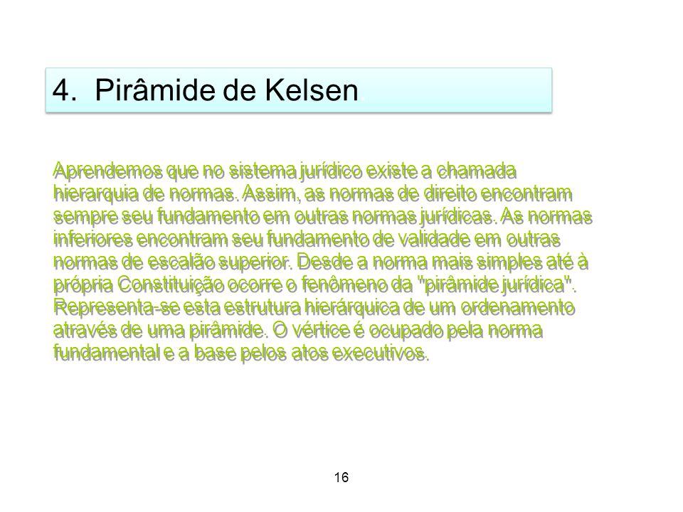 4. Pirâmide de Kelsen.