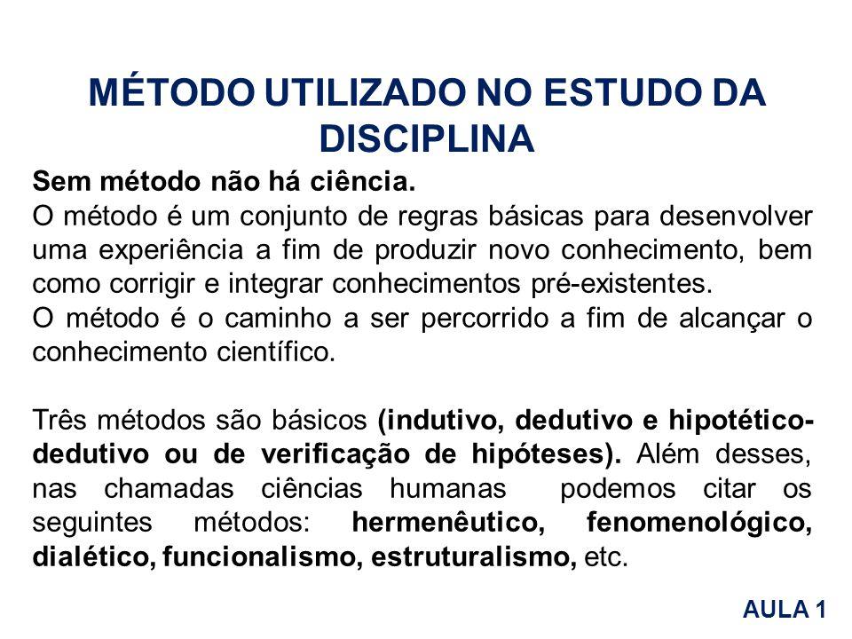 MÉTODO UTILIZADO NO ESTUDO DA DISCIPLINA