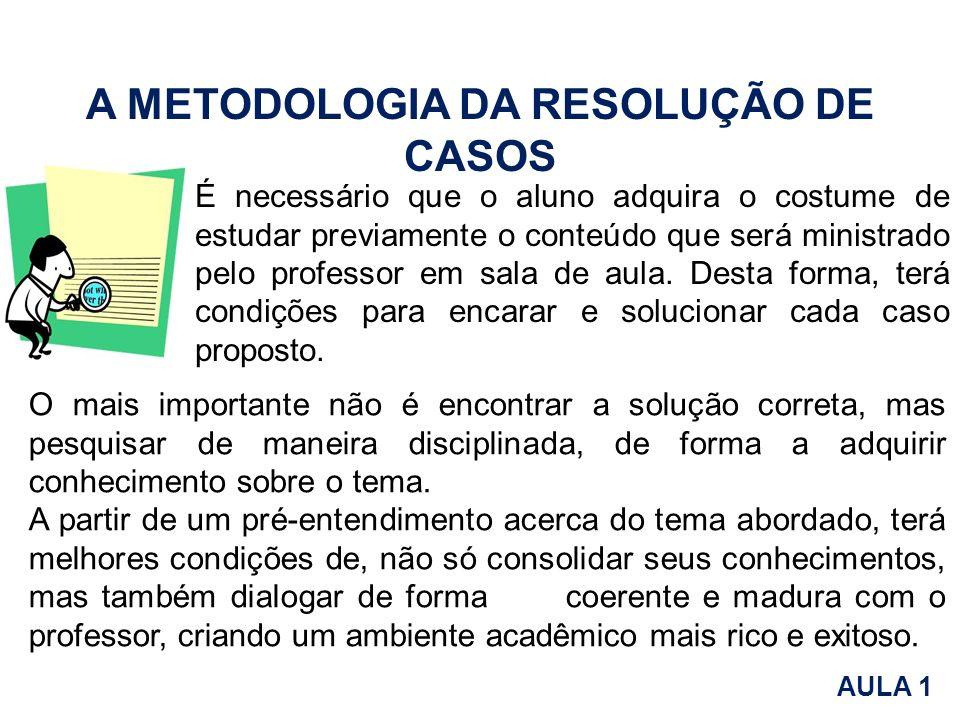 A METODOLOGIA DA RESOLUÇÃO DE CASOS