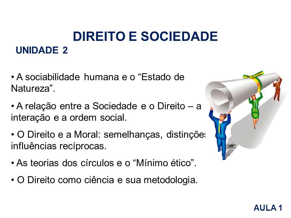 DIREITO E SOCIEDADE Unidade 2