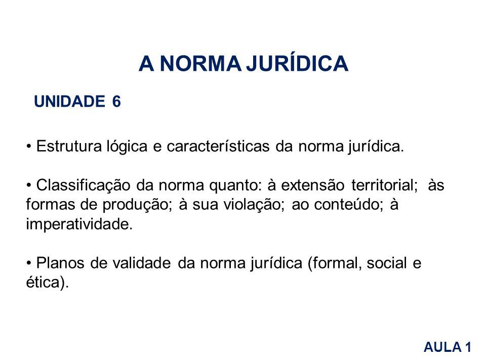A NORMA JURÍDICA Unidade 6