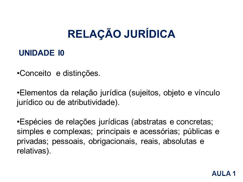 RELAÇÃO JURÍDICA UNIDADE I0 Conceito e distinções.