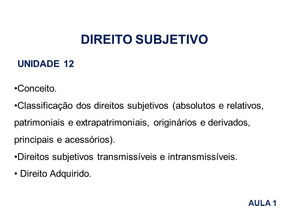 DIREITO SUBJETIVO UNIDADE 12 Conceito.