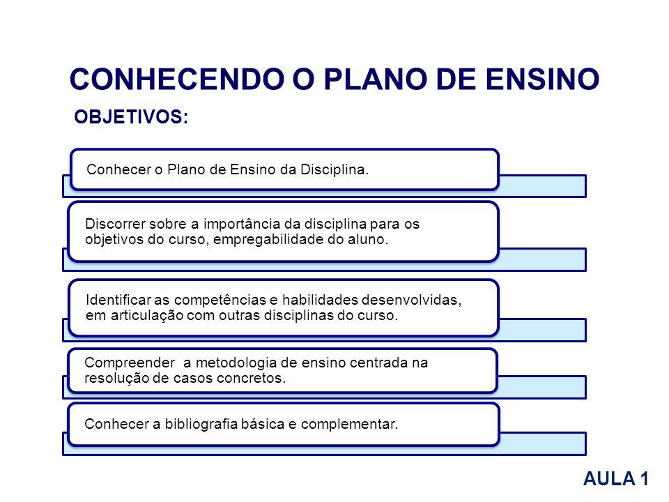 CONHECENDO O PLANO DE ENSINO