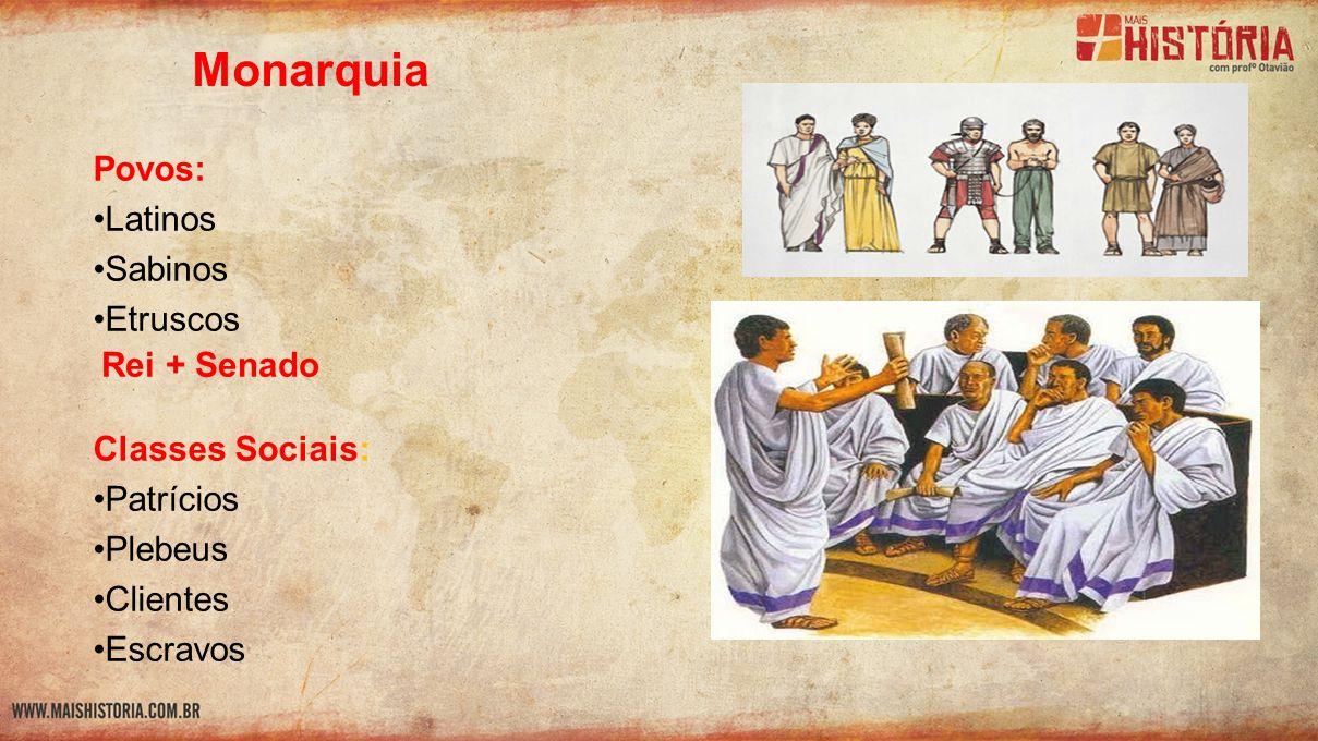 Monarquia Povos: Latinos Sabinos Etruscos Rei + Senado