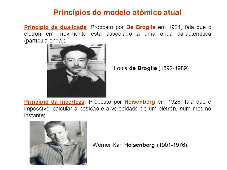 Princípios do modelo atômico atual