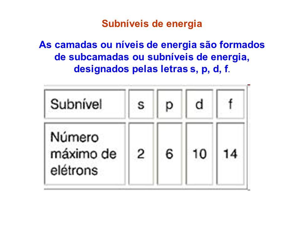 Subníveis de energia As camadas ou níveis de energia são formados de subcamadas ou subníveis de energia, designados pelas letras s, p, d, f.