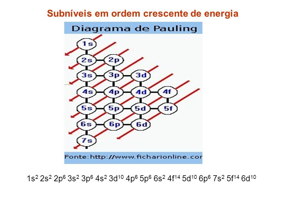 Subníveis em ordem crescente de energia