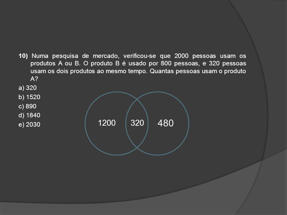 10) Numa pesquisa de mercado, verificou-se que 2000 pessoas usam os produtos A ou B. O produto B é usado por 800 pessoas, e 320 pessoas usam os dois produtos ao mesmo tempo. Quantas pessoas usam o produto A a) 320 b) 1520 c) 890 d) 1840 e) 2030