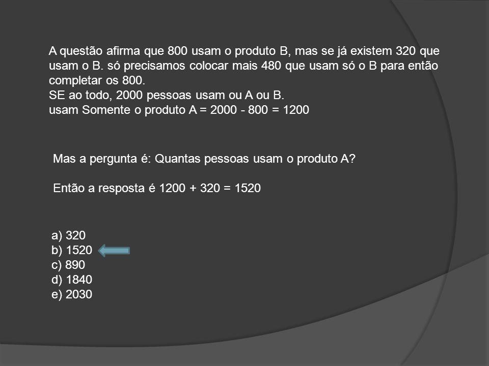 A questão afirma que 800 usam o produto B, mas se já existem 320 que usam o B. só precisamos colocar mais 480 que usam só o B para então completar os 800. SE ao todo, 2000 pessoas usam ou A ou B. usam Somente o produto A = 2000 - 800 = 1200