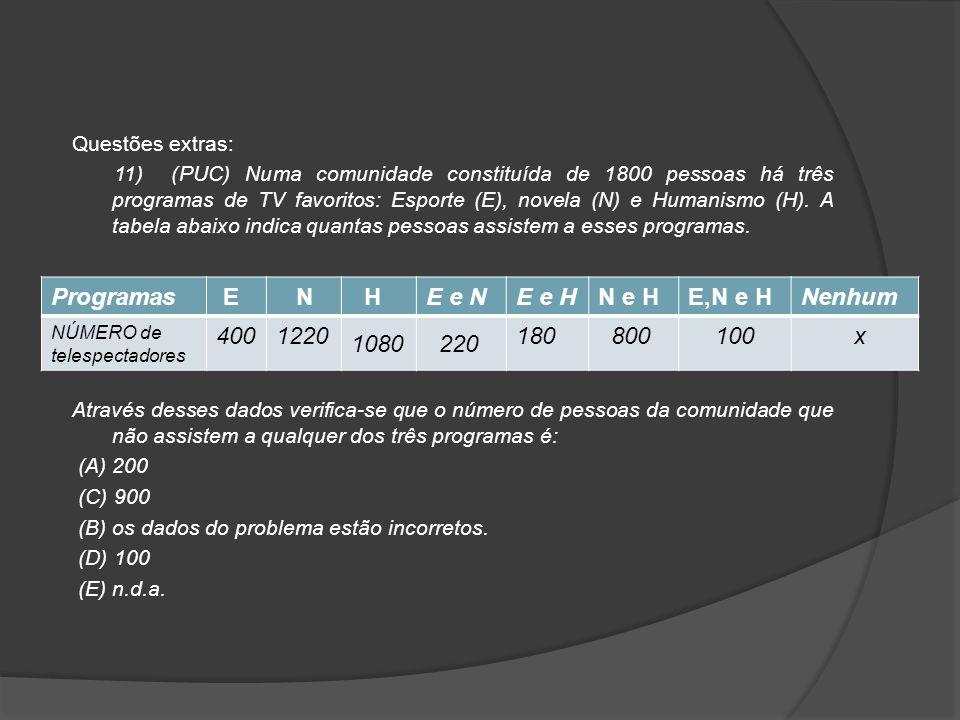 Programas E N H E e N E e H N e H E,N e H Nenhum 400 1220 1080 220 180