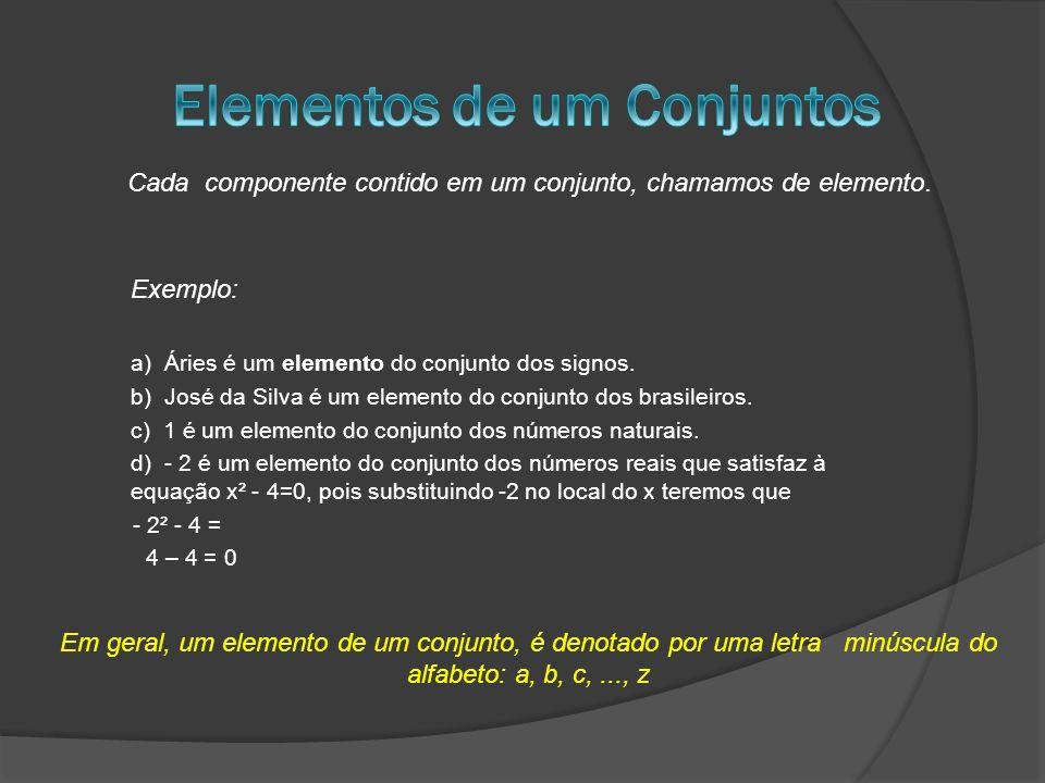 Elementos de um Conjuntos