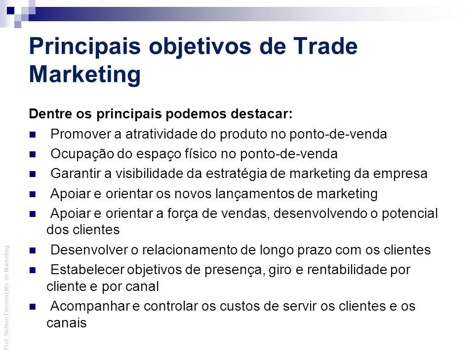 Principais objetivos de Trade Marketing