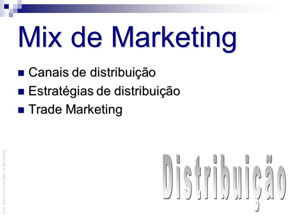 Mix de Marketing Distribuição Canais de distribuição
