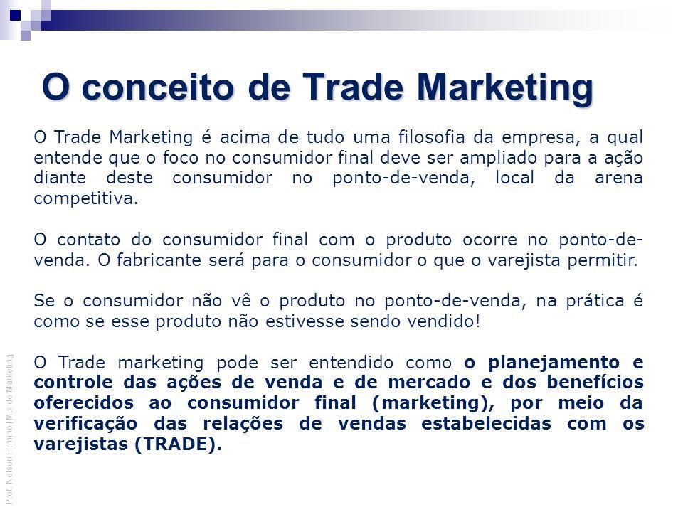 O conceito de Trade Marketing