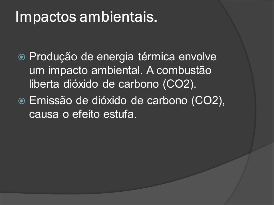 Impactos ambientais. Produção de energia térmica envolve um impacto ambiental. A combustão liberta dióxido de carbono (CO2).