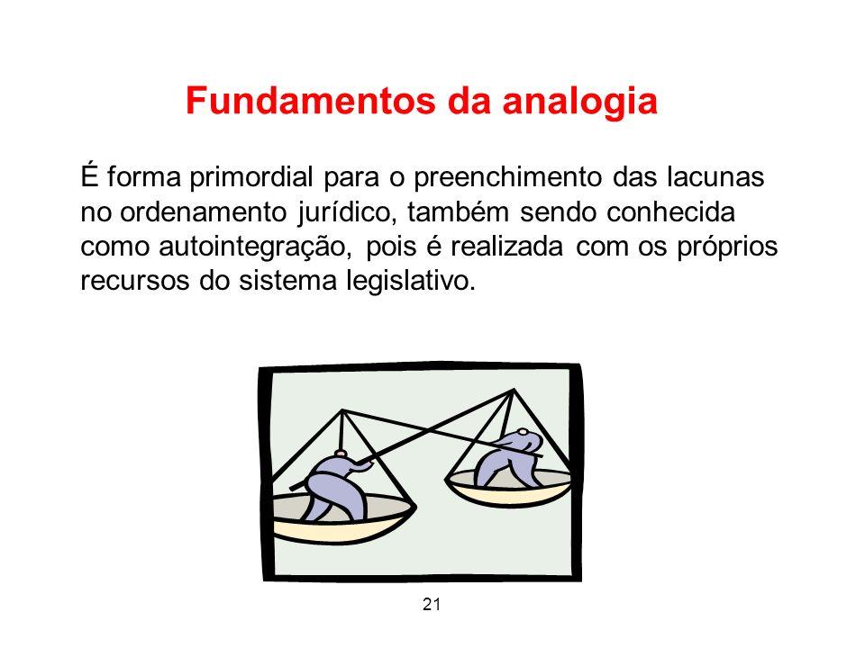 Fundamentos da analogia