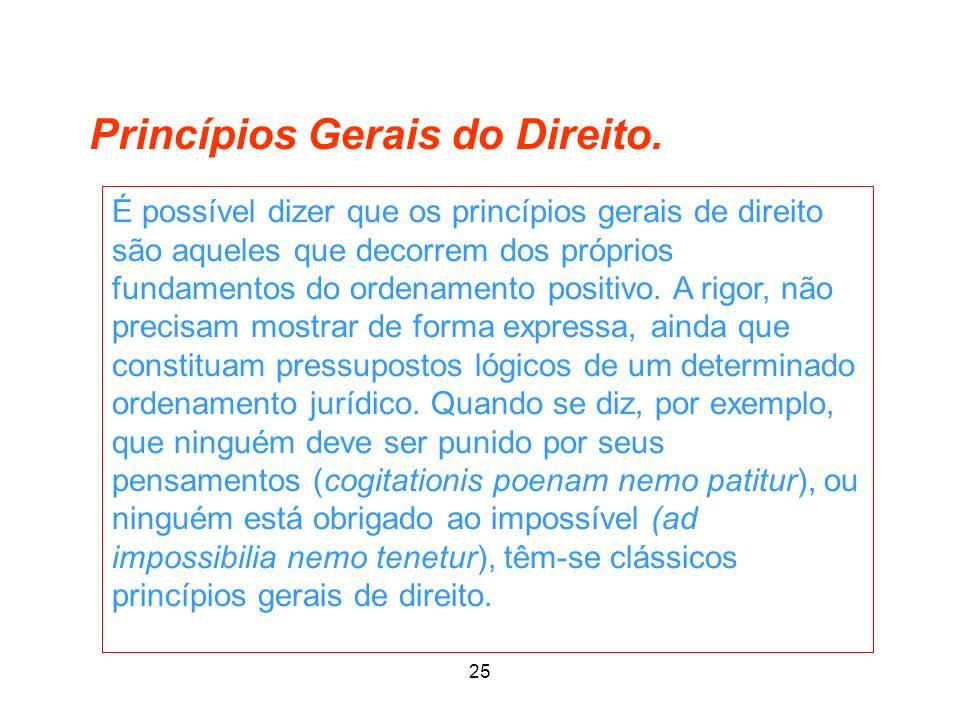 Princípios Gerais do Direito.