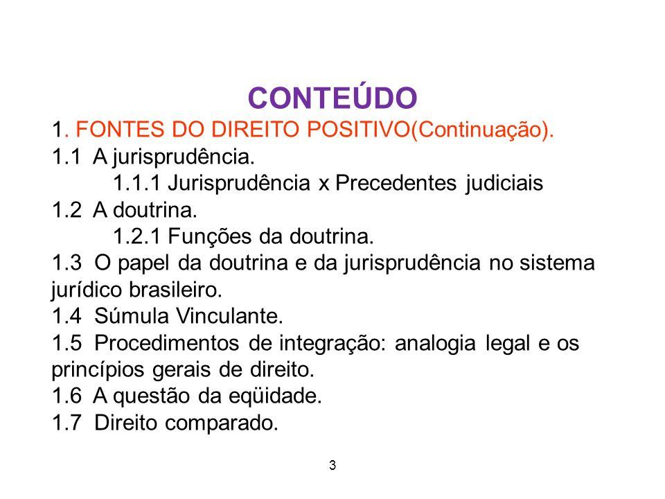 CONTEÚDO 1. FONTES DO DIREITO POSITIVO(Continuação).