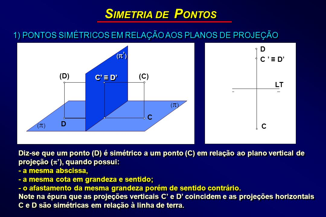 SIMETRIA DE PONTOS1) PONTOS SIMÉTRICOS EM RELAÇÃO AOS PLANOS DE PROJEÇÃO. () D. (') C' ≡ D' (C) C.