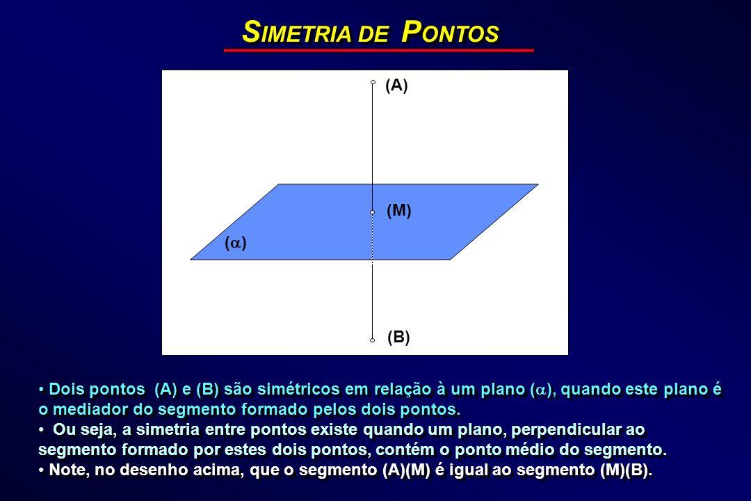 SIMETRIA DE PONTOS (A) (M) () (B)