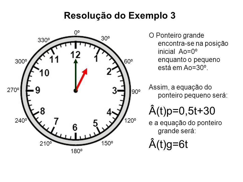 Â(t)p=0,5t+30 Â(t)g=6t Resolução do Exemplo 3