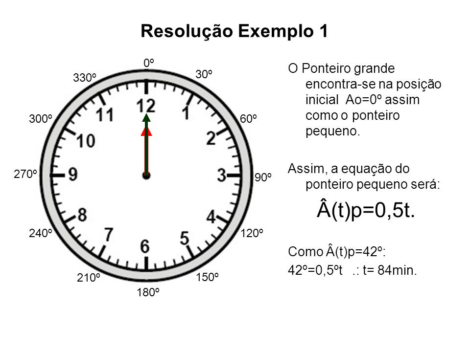 Â(t)p=0,5t. Resolução Exemplo 1