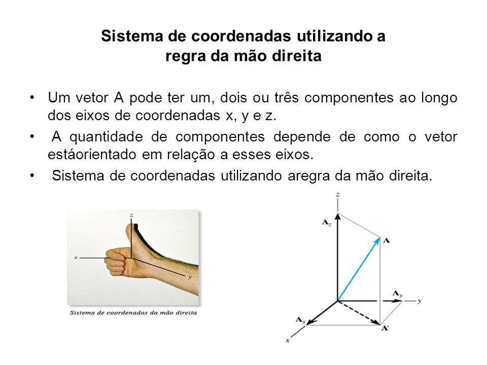 Sistema de coordenadas utilizando a regra da mão direita