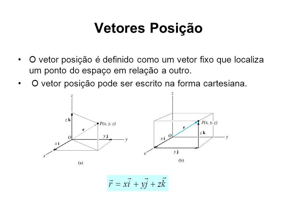 Vetores Posição O vetor posição é definido como um vetor fixo que localiza um ponto do espaço em relação a outro.